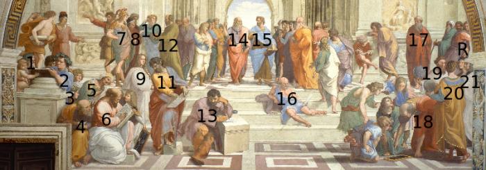 Raffaello_Scuola_di_Atene_numbered.svg